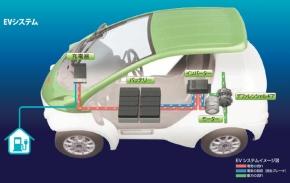 車両内におけるモーターやインバータ、電池の配置