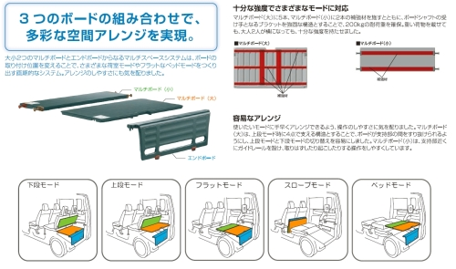 座席の折りたたみと3つのボードで実現するマルチスペースシステム