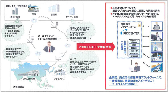 mhfpro_procenter_image.jpg