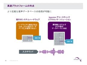 「ACP」の利用による音声認識の高精度化