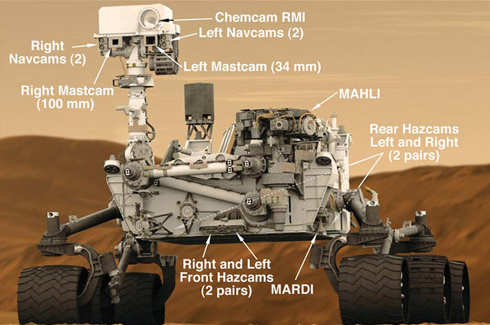 探査機「キュリオシティ(Curiosity)」 火星探査機「キュリオシティ(Curiosity)