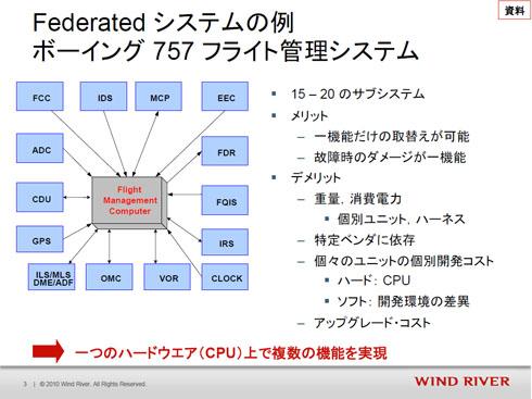 連携型システムの例