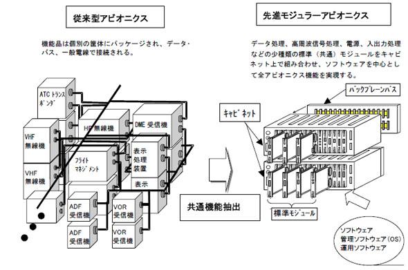 連携型システムとIMAの比較イメージ