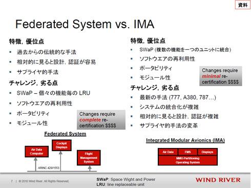 連携型システムとIntegrated Modular Avionics