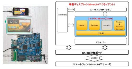 「Ze-PRO Mirror(Client)」の実装イメージ