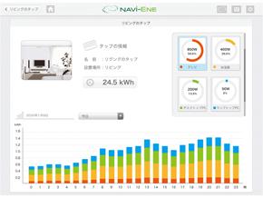 「Navi-Ene」のサイトイメージ2