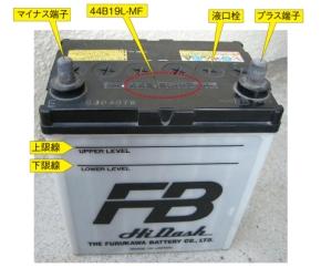 自動車の鉛バッテリーと各部の名称