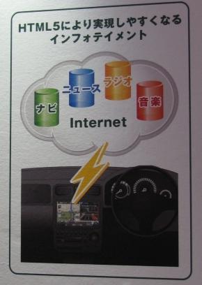 カーナビゲーションと他のWebサービスとの連携イメージ