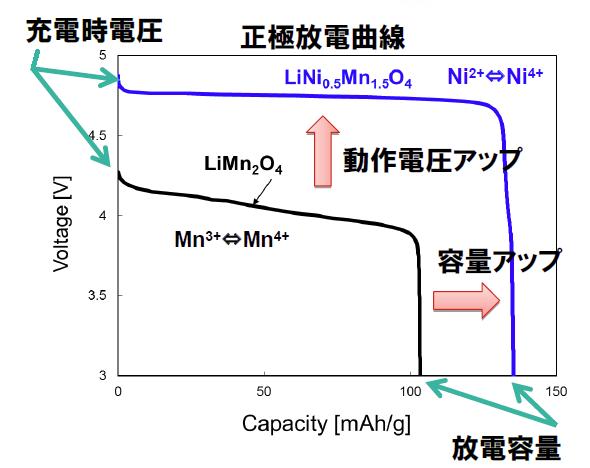 yh20121009NEC_curve_590px.png