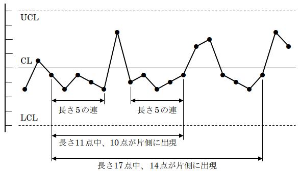 yh20121011FukutaIE16_renten_590px.png 図3