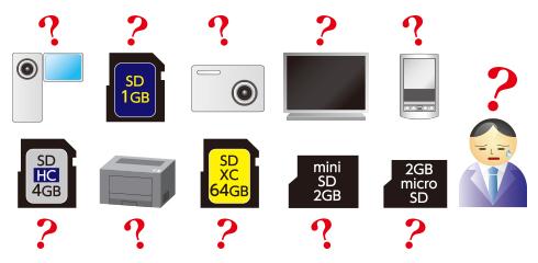 SDメモリーカードってどういうもの?