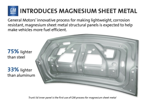 GMが試作したマグネシウム合金製の荷室ドアの内部パネル