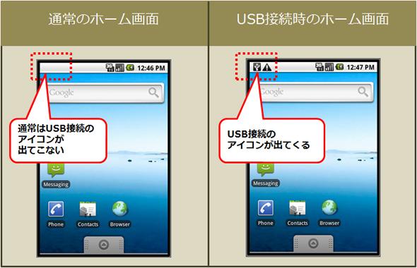 AndroidエミュレータをUSB接続するイメージ