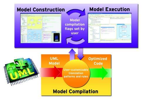 ay_System_Modeling_Brochure_MRKT1117_Sept10.jpg