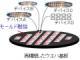 2017年にミリ波レーダーはもっと安くなる? 富士通研がCMOSパワーアンプを開発