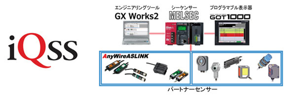iQ Sensor Solution