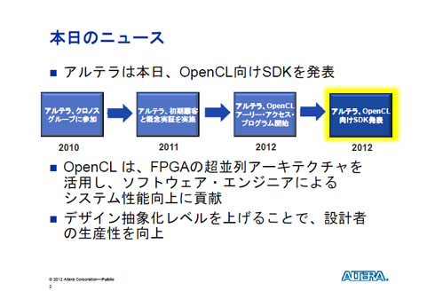 FPGA業界初をうたうOpenCL向けSDKを発表