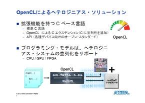 OpenCLによるヘテロジニアス(異種混在)ソリューション