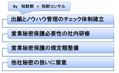 yk_trizip02_02.jpg