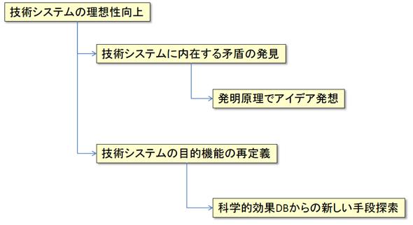 yk_trizip02_04.jpg