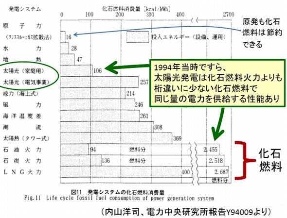 yh20120209Kodera_1995_590px.jpg