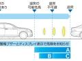 トヨタ自動車の新型プリクラッシュの動作イメージ