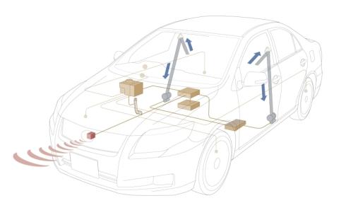 ミリ波レーダーだけを用いるプリクラッシュのシステム構成