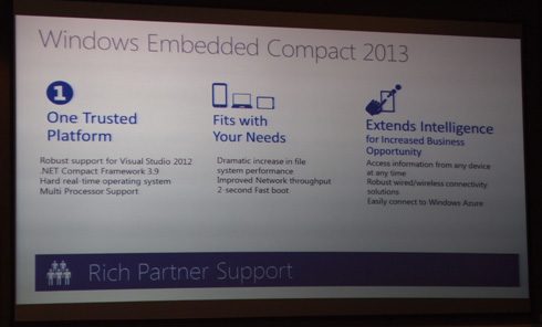 Windows Embedded Compact 2013