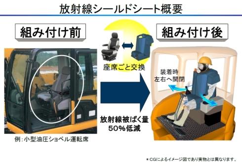 「放射線シールドシート」の概要