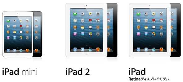 Appleの製品展開