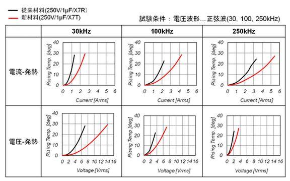 mm121121_murata_fig1.jpg