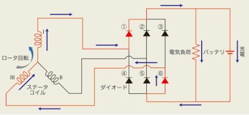 全波整流回路の仕組み