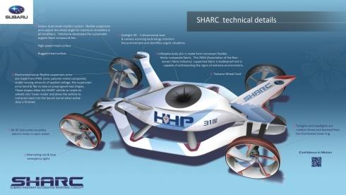 「SHARC」に搭載する技術の概要