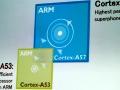 ARMの「Cortex-A50シリーズ」