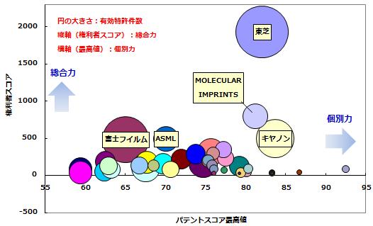 yh20121210tizai_nanoimprint_circle_526px.png