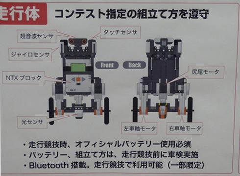 ロボットは必ずこのように組み立てる