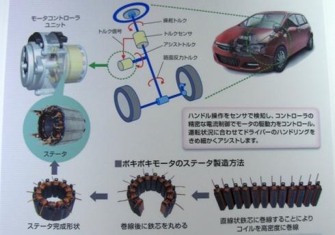 「ポキポキモータ」を搭載するEPS用モーターの説明パネル