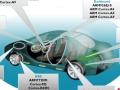 ARMコアを搭載する車載マイコン群