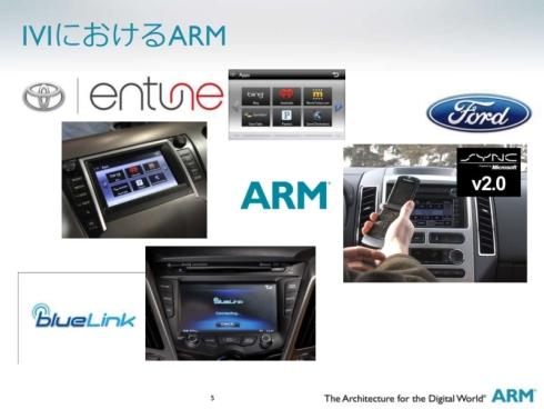車載情報機器に広く採用されているARMコア