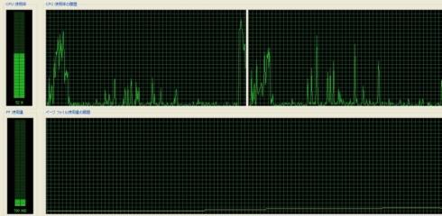 図5 CPUの稼働率は意外と低い