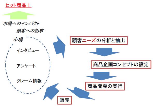 yk_shohin_01.jpg