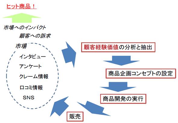 yk_shohin_02.jpg