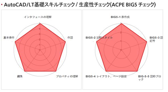 yk_autodeskai4_ai_r.jpg