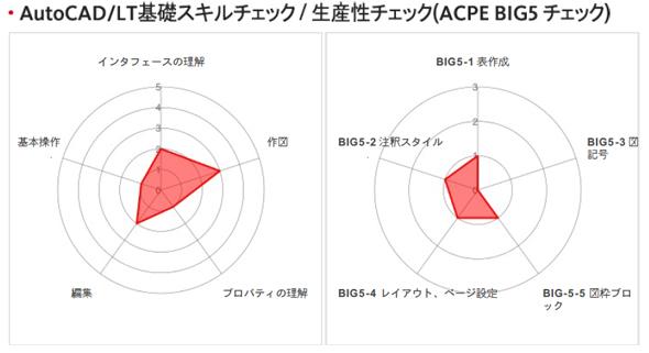 yk_autodeskai4_ken_r.jpg