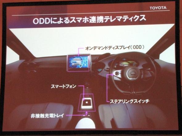 トヨタ自動車が想定する車載情報機器とスマートフォンの連携