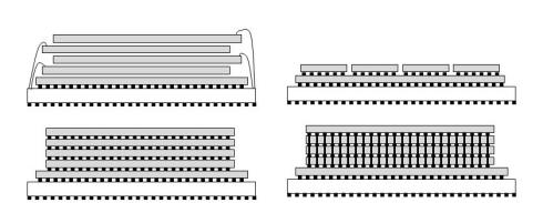 図2 チップのスタック構造は規定されていない