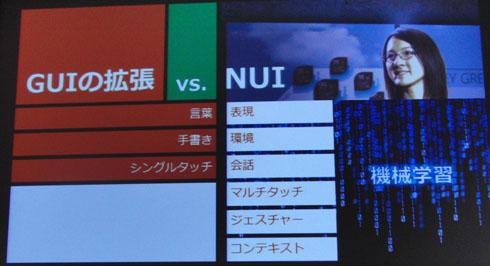 GUIとNUIの違いを示したスライド