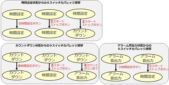 8種類のパターン