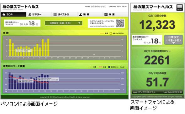 健康データ見える化ソフトウェア