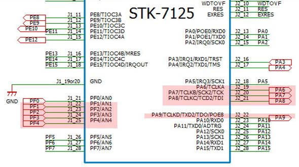 STK-7125回路図のセンサー部分